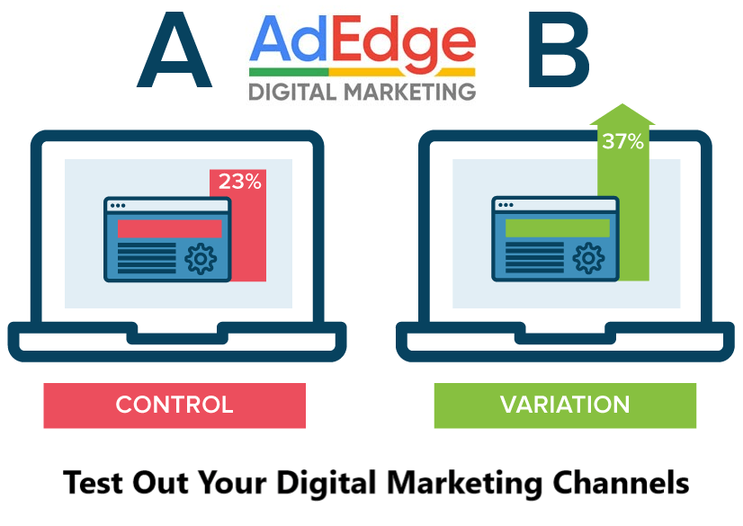 A/B Testing For Your Digital Marketing Channels